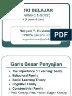 1.  TEORI BELAJAR -RINGKAS.pdf