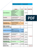 Start Up Expense.Requirements.pdf