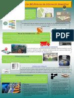 4.6 Infraestructura Para Los SIG Sistemas de Información Geográfica