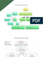 Mapa Cnceptual de Una Antologia