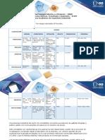 Anexo Fase 5 Parte A - Evaluar los riesgos asociados al Proyecto.docx