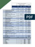 Orçamento 122.19