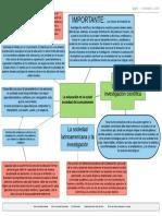 MapaMental Metodologia de Ia Investigación
