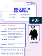 Birth and Family of Rizal