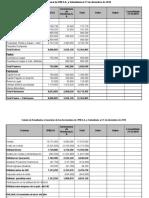 Actividad # 3 Guía de Estudio IPM EEFF IIIPAC 2019.xls