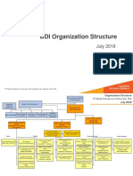 Bank danamon organization chart