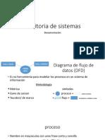 Diagrama de flujo de datos (DFD)