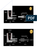 Pipe Anatomy