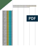 Grafic Cu Resurse (Format A3)