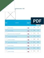 Academic Ranking of World Universities 500.docx