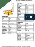Biplab Vedic Chart PDF