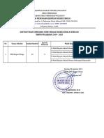 DATA WAKASEK SMKN CIBOGO  2019- 2020.xlsx