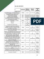 Presupuesto General Del Proyecto Petar