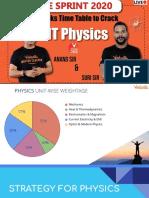 Physics+JEE+Intro