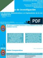 384005151-Los-Recursos-Administrativos-y-el-Agotamiento-de-la-Via-Administrativa.pptx