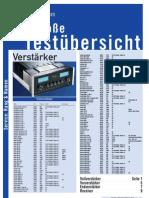 Stereoplay_Verstaerker