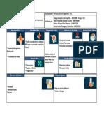 Modelo Canvas RFID