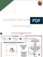 Milicia Bolivariana 2 Reparado