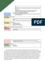 ChartMethodologyU4A1.docx