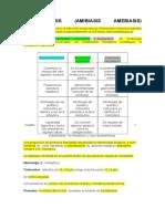 ENTAMOEBOSIS, AVL, GIARDIASIS, TRICHOMONOSIASIS, BALANTIDIASIS, TOXOPLOSMOSIS..docx