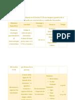 II Plan de Intervencion y.t.r