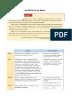 Frei Luis de Sousa - Roteiro.pdf