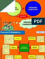 Procesos Pedagógicos PDF