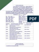 quimica sumativa