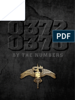 Marsoc by the numbers