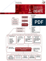 171464935-organigrama-UNEARTE.pdf