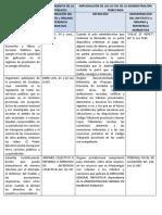 API 2 Derecho Procesal 4