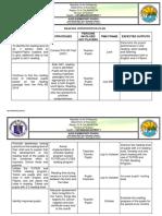 Reading Intervention Plan 2018-3.Docx · Version 1