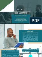 EL CICLO DEL  SERVICIO