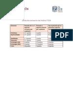 Escala de Evaluación de Análisis FODA