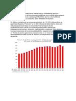 Niveles de Ventas de Combustible Fosil en México