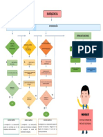 Flujograma de Sistema de Comunicación de Emergencia