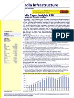 CLSA India Infrastructure 20190220