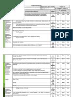 Planeación Espécifica_dosificación FISICA I