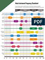 musicfrequencycheatsheet.pdf