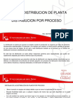 Clase Dist x Proceso