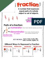 fractions chart.pdf