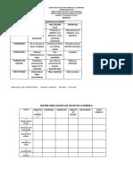Rúbrica para trabajos en grupos 2019 2020