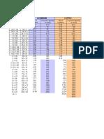 96273531-Bus-Bar-Weight-Chart-vs-Length.xls