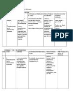 silabo endodoncia.pdf