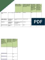 Fichas para hacer referencia bibliografica