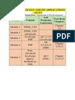 Web Subject Information (1)