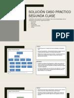 estructuras organizaciones