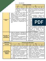 r.m. 199-2015 Ciencias Sociales