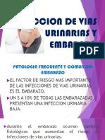 Infeccion de Vias Urinarias y Embarazo