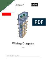sMini wiring_en.pdf